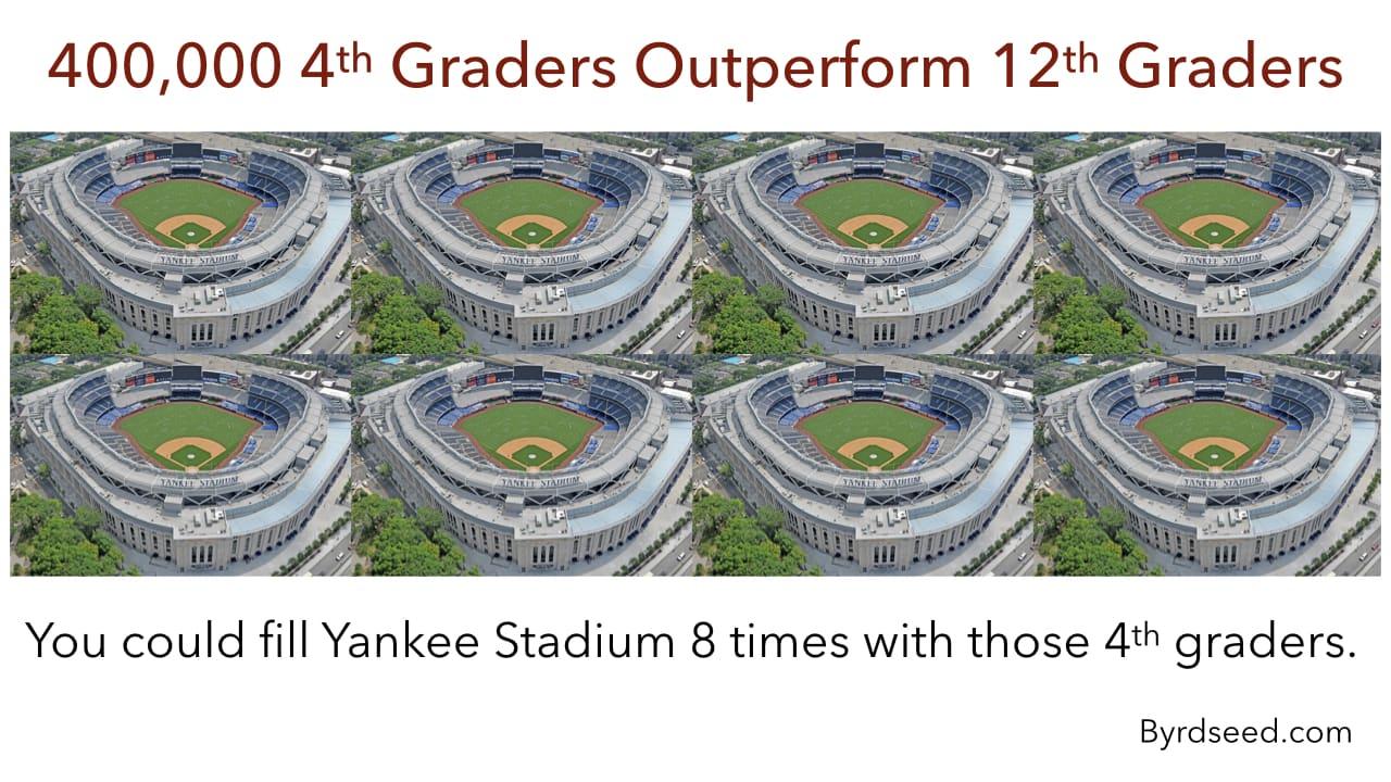8 Yankee Stadiums