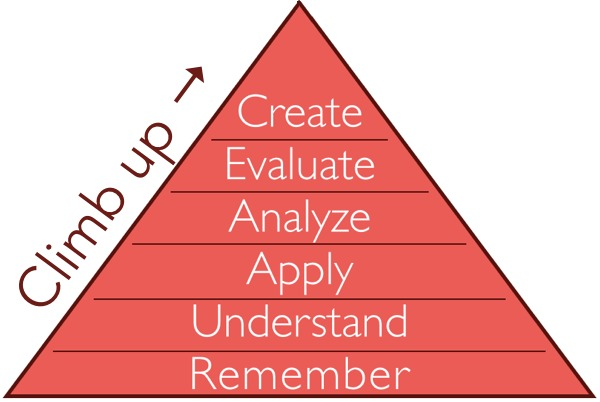 Climb Bloom's Taxonomy