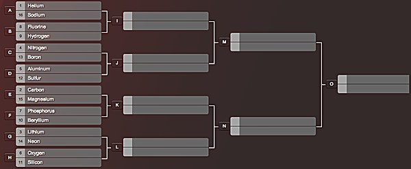 Academic March Madness!