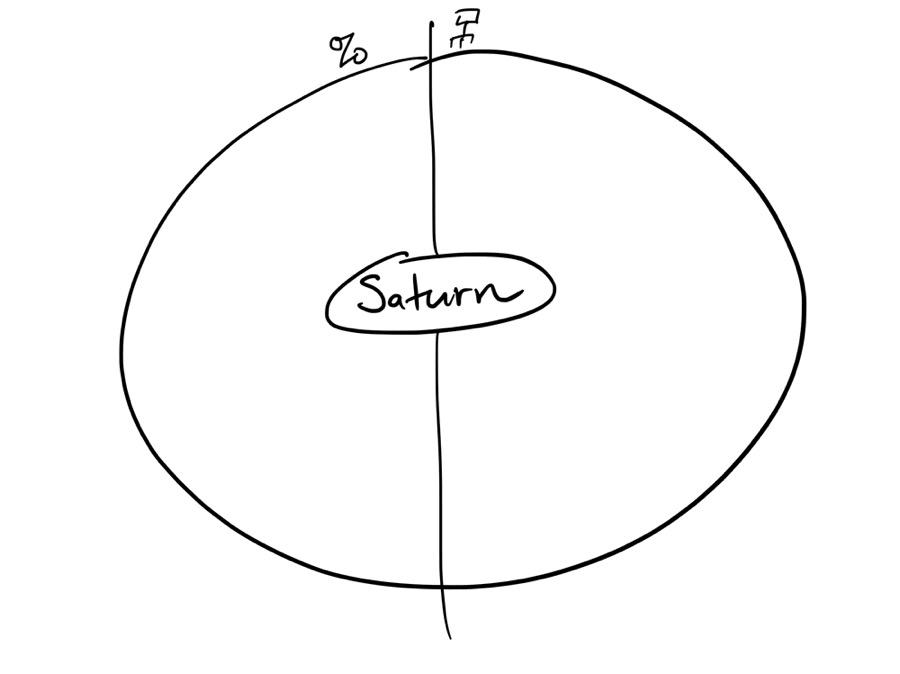 circlemap