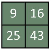 Math Creativity Warmup Resources